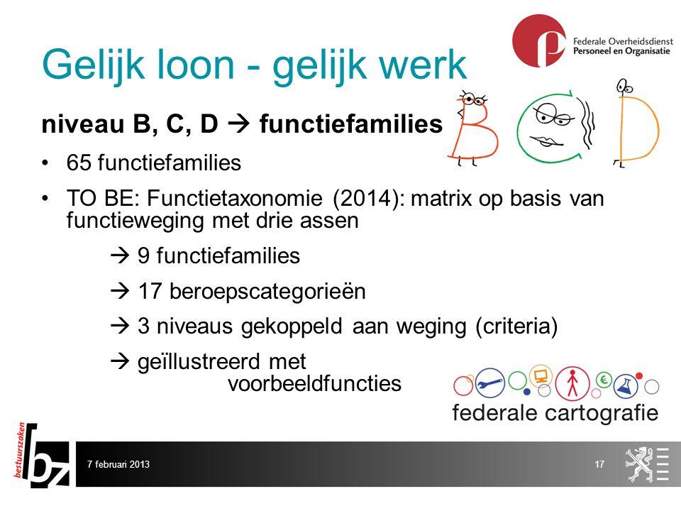 7 februari 201317 niveau B, C, D  functiefamilies 65 functiefamilies TO BE: Functietaxonomie (2014): matrix op basis van functieweging met drie assen  9 functiefamilies  17 beroepscategorieën  3 niveaus gekoppeld aan weging (criteria)  geïllustreerd met voorbeeldfuncties Gelijk loon - gelijk werk