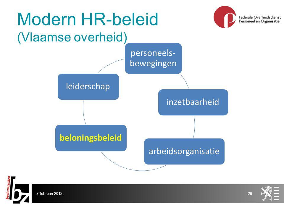 7 februari 201326 personeels- bewegingen inzetbaarheidarbeidsorganisatiebeloningsbeleidleiderschap Modern HR-beleid (Vlaamse overheid)
