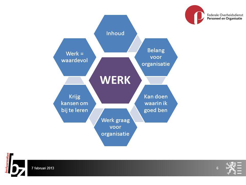 7 februari 20136 WERK Inhoud Belang voor organisatie Kan doen waarin ik goed ben Werk graag voor organisatie Krijg kansen om bij te leren Werk = waardevol