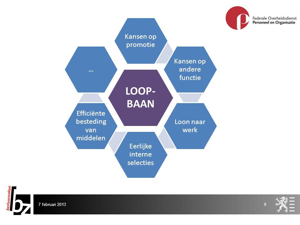 7 februari 20139 LOOP- BAAN Kansen op promotie Kansen op andere functie Loon naar werk Eerlijke interne selecties Efficiënte besteding van middelen …