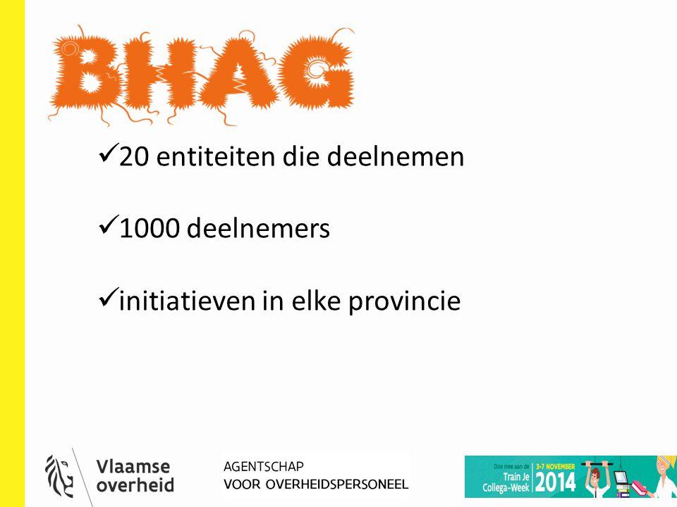 HR-deelnetwerk 23 mei 2014 12 20 entiteiten die deelnemen 1000 deelnemers initiatieven in elke provincie