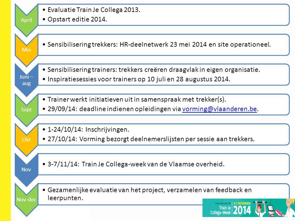 April Evaluatie Train Je Collega 2013. Opstart editie 2014. Mei Sensibilisering trekkers: HR-deelnetwerk 23 mei 2014 en site operationeel. Juni – aug