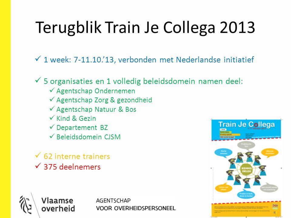 Terugblik Train Je Collega 2013 HR-deelnetwerk 23 mei 2014 6 1 week: 7-11.10.'13, verbonden met Nederlandse initiatief 5 organisaties en 1 volledig be