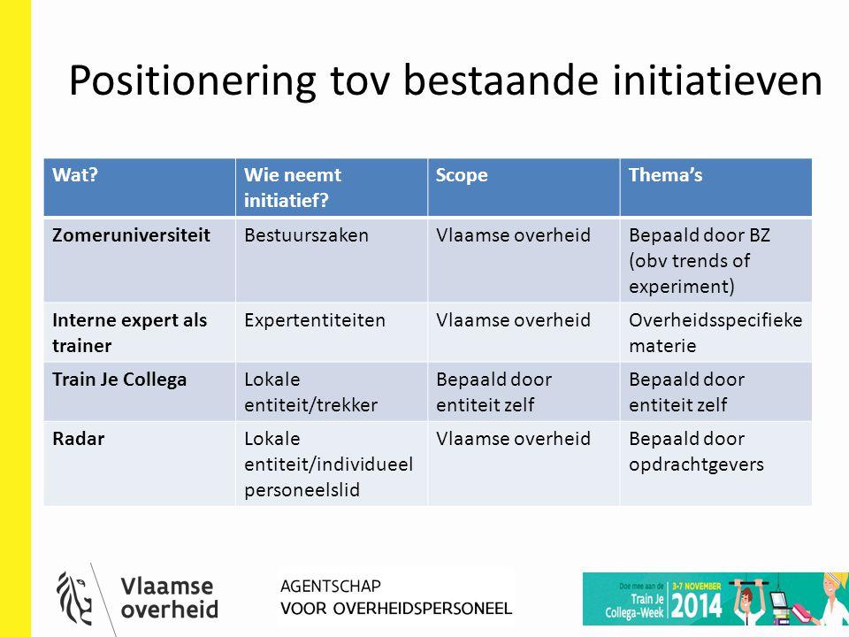 Positionering tov bestaande initiatieven HR-deelnetwerk 23 mei 2014 9 Wat?Wie neemt initiatief? ScopeThema's ZomeruniversiteitBestuurszakenVlaamse ove