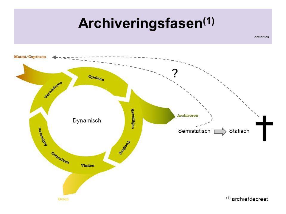 Archiveringsfasen (1) definities Dynamisch SemistatischStatisch ? (1) archiefdecreet