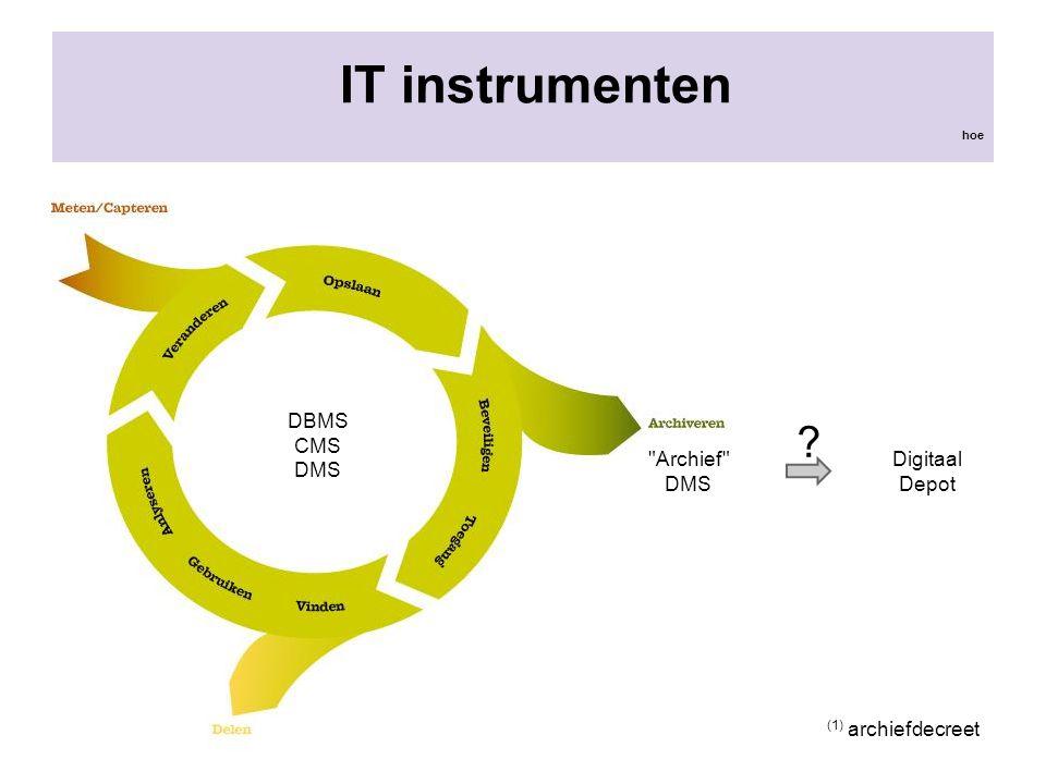IT instrumenten hoe (1) archiefdecreet DBMS CMS DMS