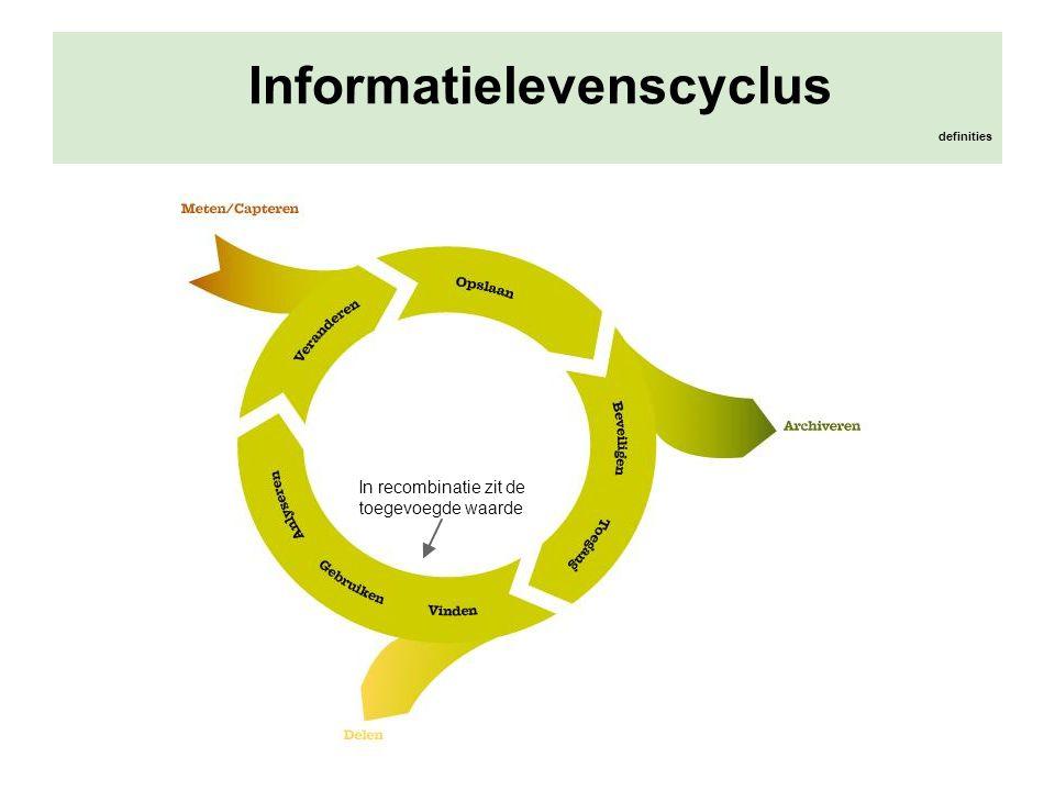 Informatielevenscyclus definities In recombinatie zit de toegevoegde waarde