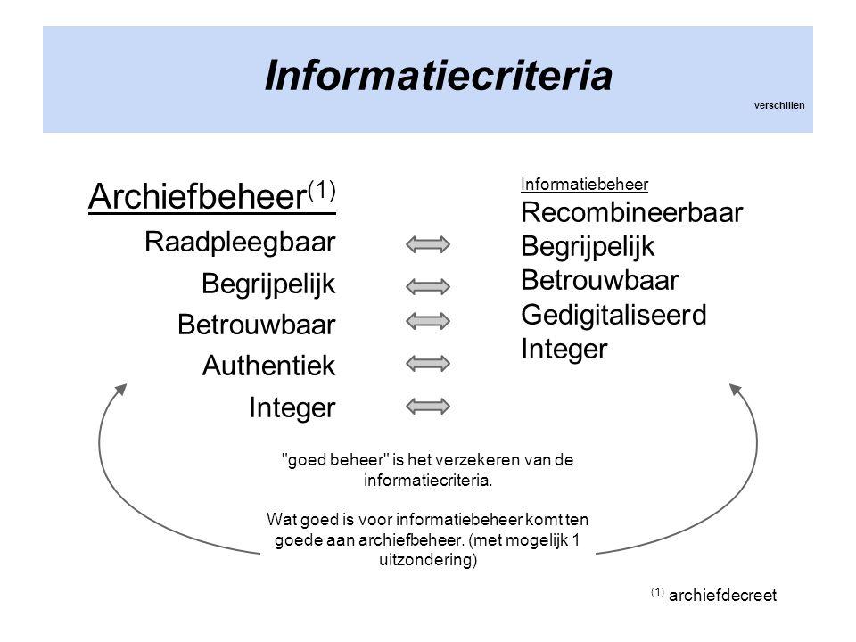Informatiecriteria verschillen Archiefbeheer (1) Raadpleegbaar Begrijpelijk Betrouwbaar Authentiek Integer Informatiebeheer Recombineerbaar Begrijpeli