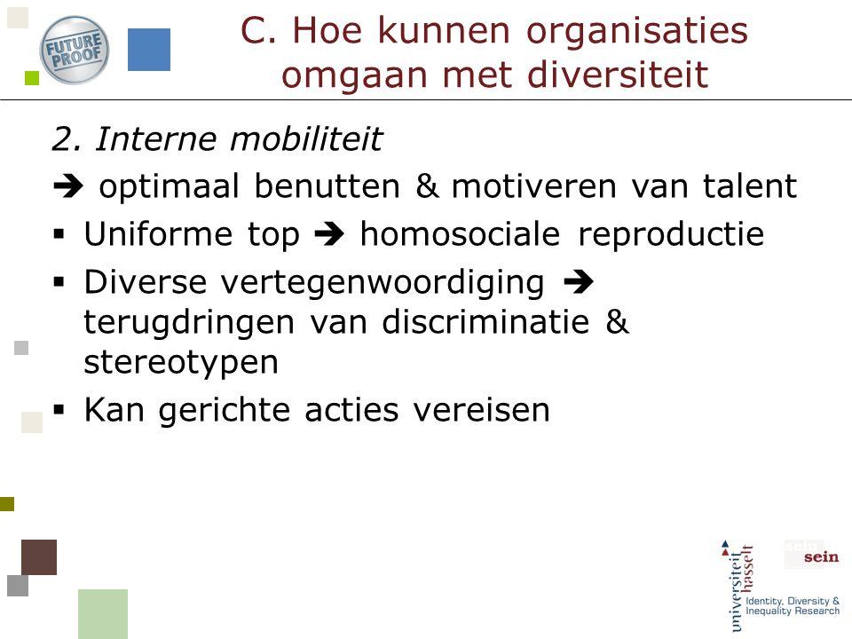 2. Interne mobiliteit  optimaal benutten & motiveren van talent  Uniforme top  homosociale reproductie  Diverse vertegenwoordiging  terugdringen
