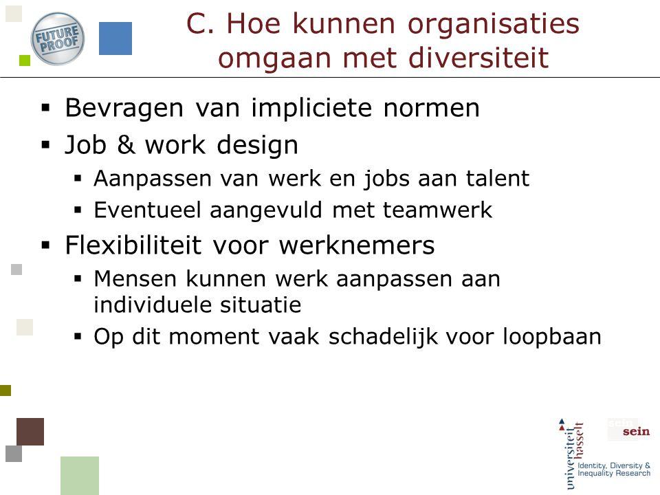  Bevragen van impliciete normen  Job & work design  Aanpassen van werk en jobs aan talent  Eventueel aangevuld met teamwerk  Flexibiliteit voor w