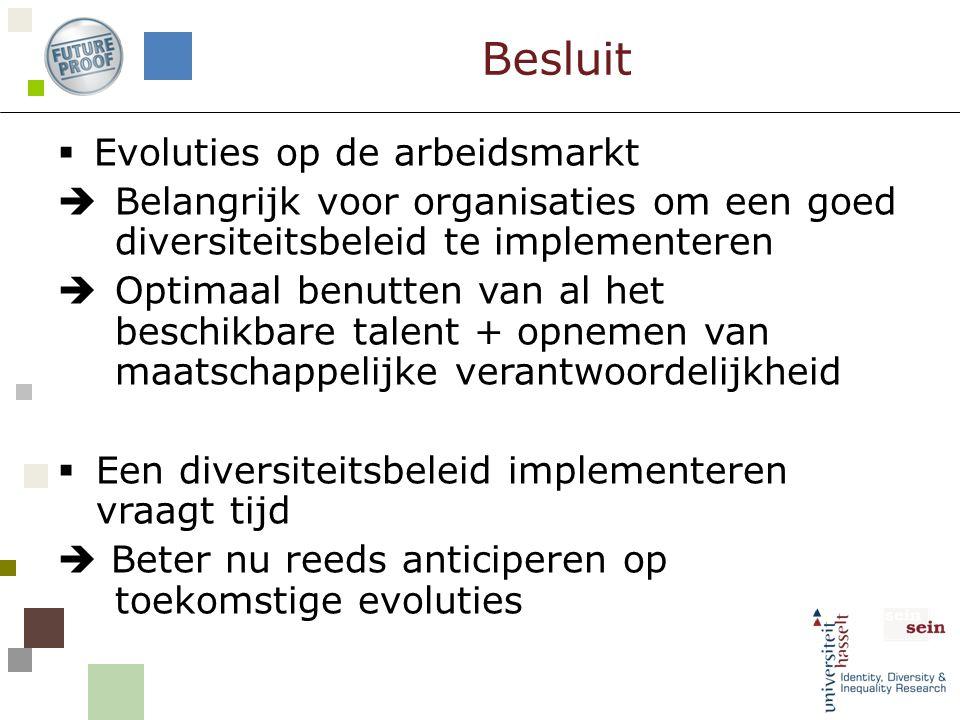  Evoluties op de arbeidsmarkt  Belangrijk voor organisaties om een goed diversiteitsbeleid te implementeren  Optimaal benutten van al het beschikba