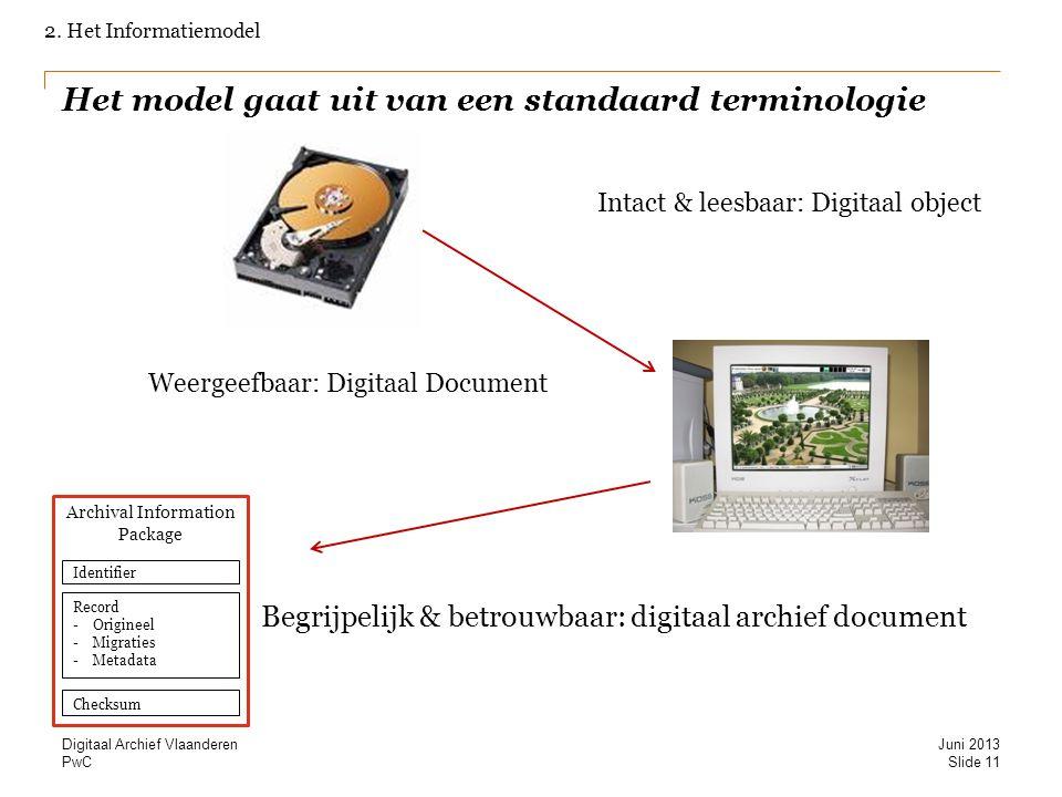PwC Het model gaat uit van een standaard terminologie 2. Het Informatiemodel Intact & leesbaar: Digitaal object Weergeefbaar: Digitaal Document Begrij