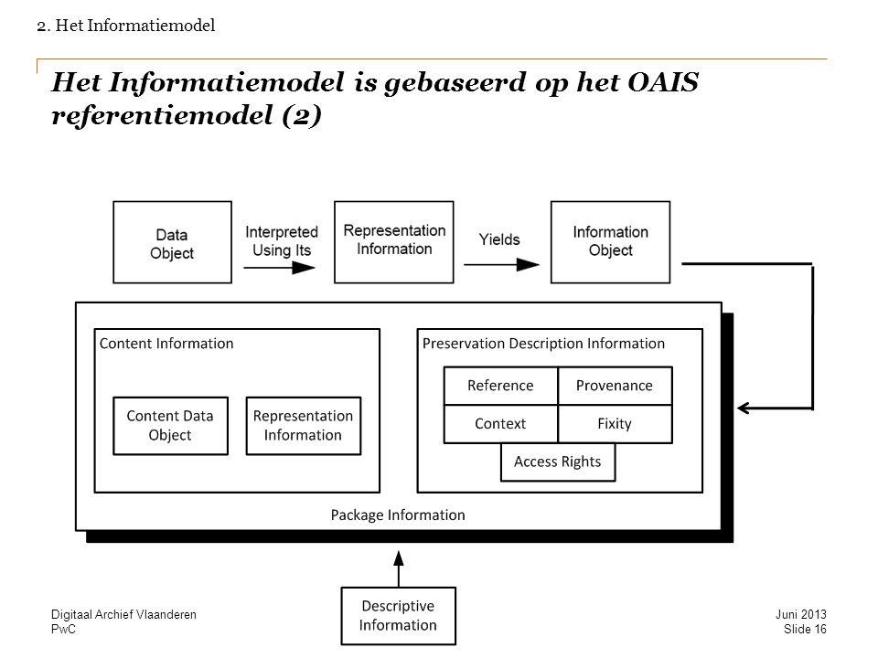 PwC Het Informatiemodel is gebaseerd op het OAIS referentiemodel (2) 2. Het Informatiemodel Slide 16 Juni 2013 Digitaal Archief Vlaanderen