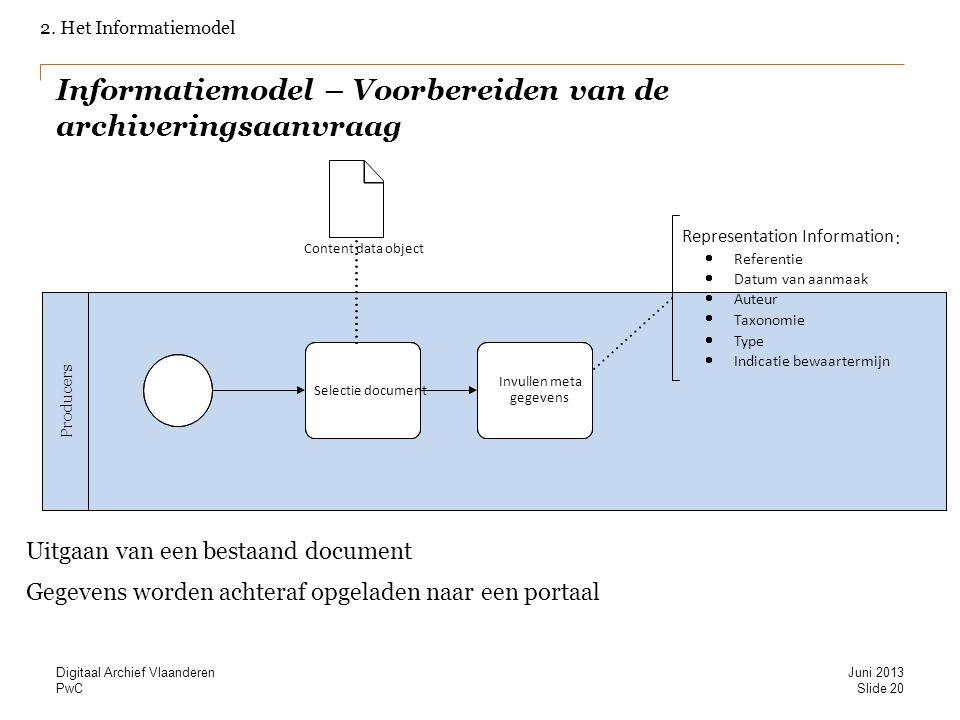 PwC Informatiemodel – Voorbereiden van de archiveringsaanvraag 2. Het Informatiemodel Uitgaan van een bestaand document Gegevens worden achteraf opgel