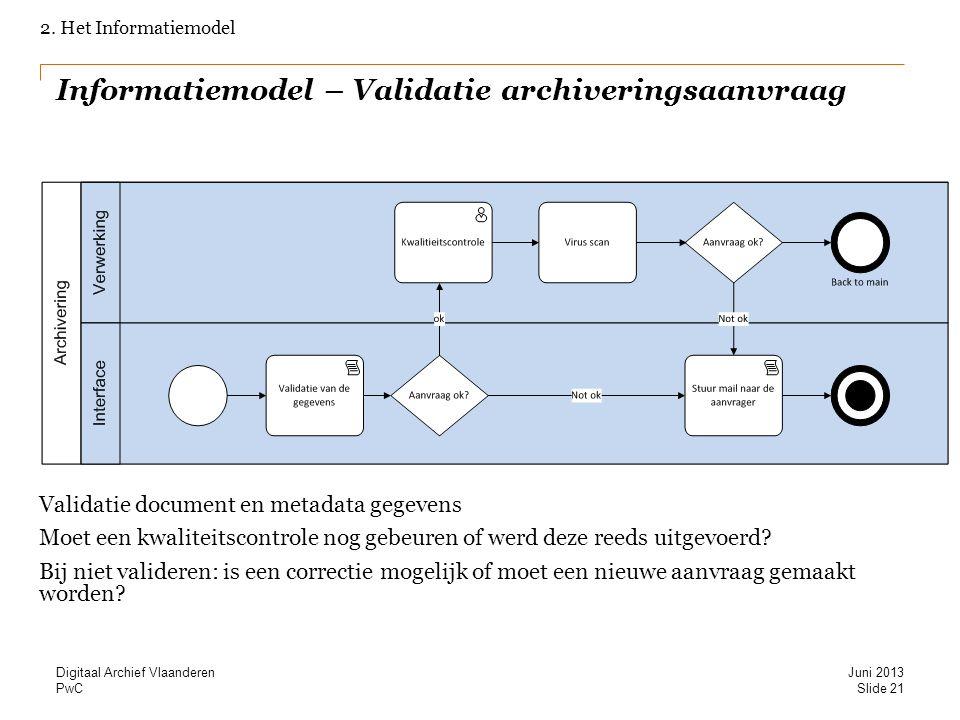 PwC Informatiemodel – Validatie archiveringsaanvraag 2. Het Informatiemodel Validatie document en metadata gegevens Moet een kwaliteitscontrole nog ge
