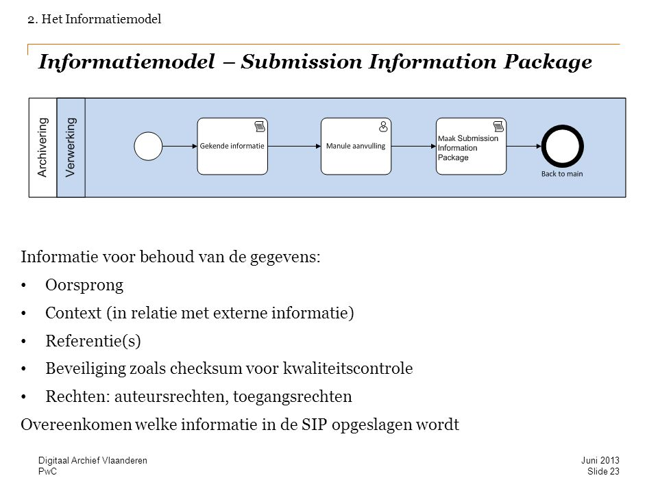 PwC Informatiemodel – Submission Information Package 2. Het Informatiemodel Informatie voor behoud van de gegevens: Oorsprong Context (in relatie met