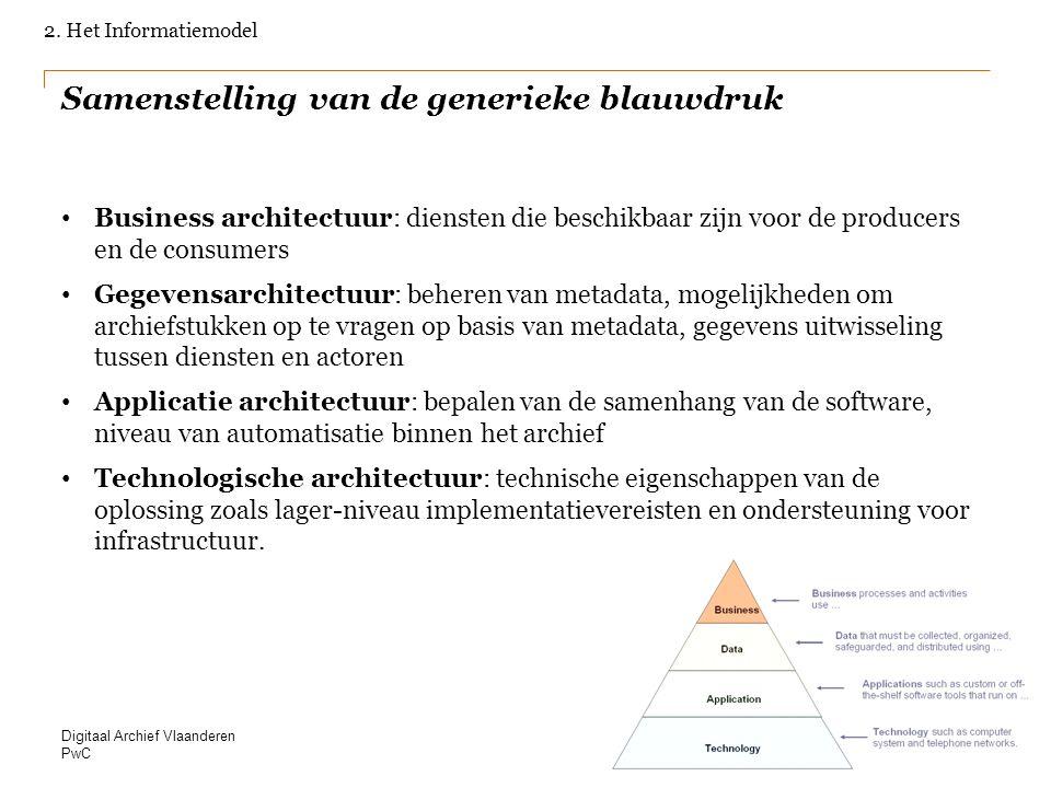 PwC Samenstelling van de generieke blauwdruk Business architectuur: diensten die beschikbaar zijn voor de producers en de consumers Gegevensarchitectu