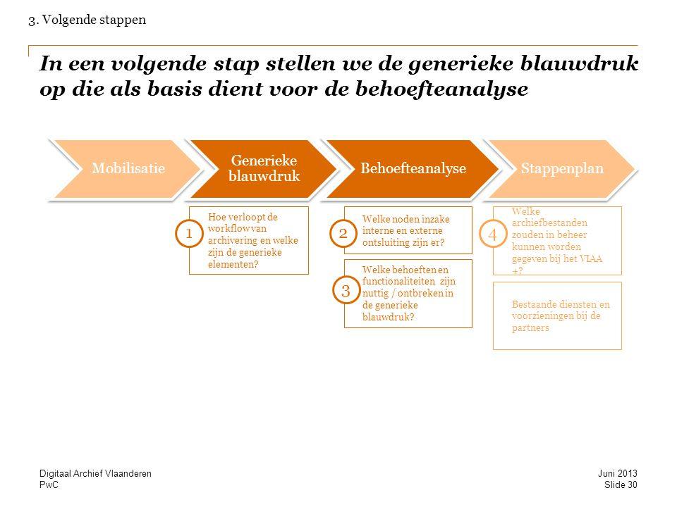 PwC In een volgende stap stellen we de generieke blauwdruk op die als basis dient voor de behoefteanalyse Mobilisatie Generieke blauwdruk BehoefteanalyseStappenplan 3.