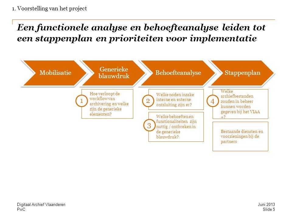 PwC Een functionele analyse en behoefteanalyse leiden tot een stappenplan en prioriteiten voor implementatie Mobilisatie Generieke blauwdruk Behoeftea