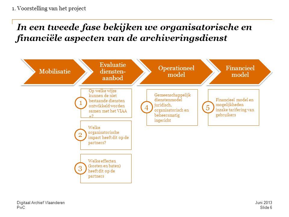 PwC In een tweede fase bekijken we organisatorische en financiële aspecten van de archiveringsdienst Mobilisatie Evaluatie diensten- aanbod Operationeel model Financieel model Op welke wijze kunnen de niet bestaande diensten ontwikkeld worden samen met het VIAA +.