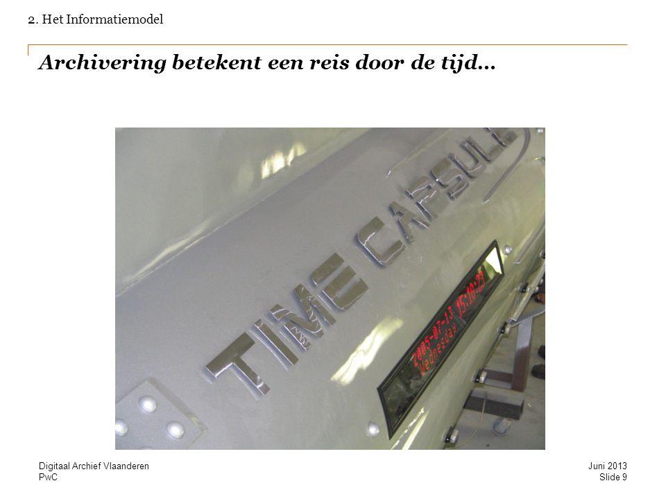 PwC Archivering betekent een reis door de tijd… 2. Het Informatiemodel Slide 9 Juni 2013 Digitaal Archief Vlaanderen