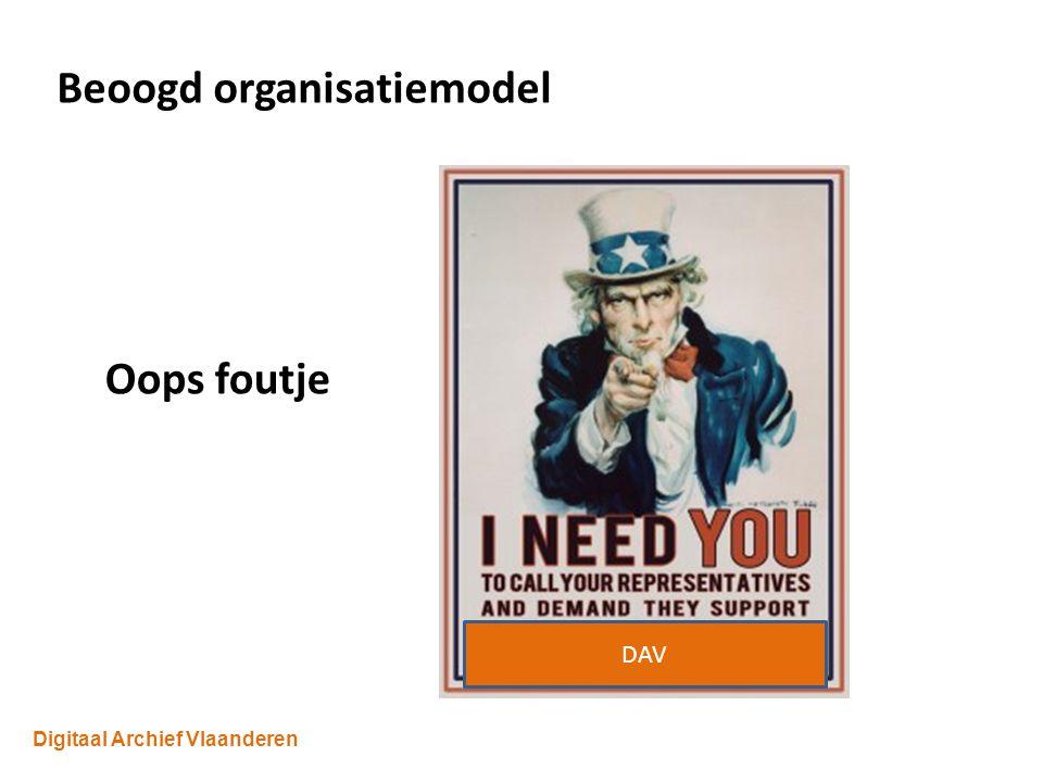 Digitaal Archief Vlaanderen Beoogd organisatiemodel Oops foutje DAV