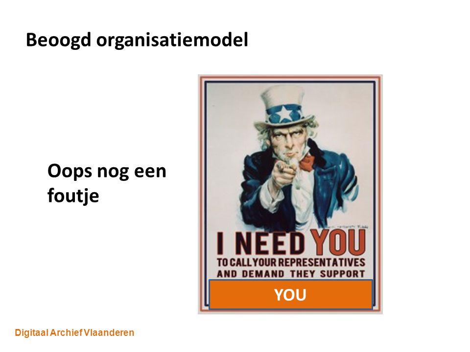 Digitaal Archief Vlaanderen Beoogd organisatiemodel Oops nog een foutje YOU