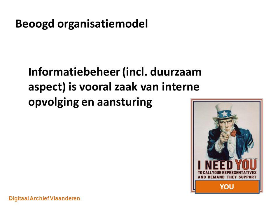 Digitaal Archief Vlaanderen Beoogd organisatiemodel Informatiebeheer (incl.
