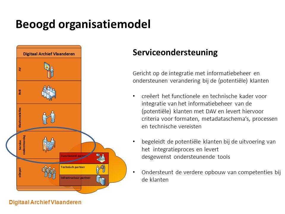 Digitaal Archief Vlaanderen Beoogd organisatiemodel Serviceondersteuning Gericht op de integratie met informatiebeheer en ondersteunen verandering bij de (potentiële) klanten creëert het functionele en technische kader voor integratie van het informatiebeheer van de (potentiële) klanten met DAV en levert hiervoor criteria voor formaten, metadataschema's, processen en technische vereisten begeleidt de potentiële klanten bij de uitvoering van het integratieproces en levert desgewenst ondersteunende tools Ondersteunt de verdere opbouw van competenties bij de klanten