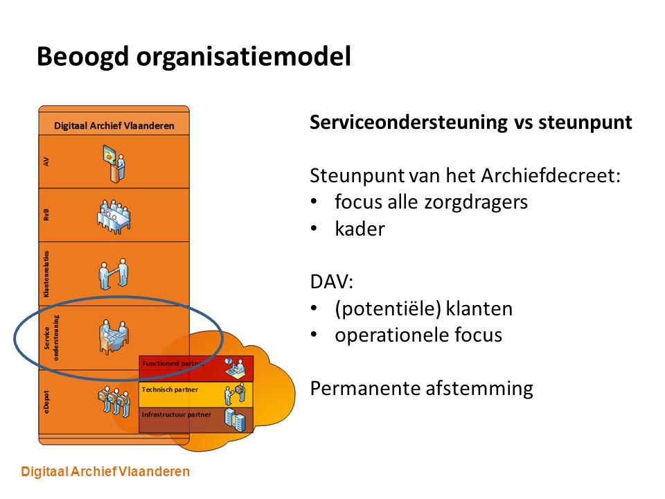 Digitaal Archief Vlaanderen Beoogd organisatiemodel Serviceondersteuning vs steunpunt Steunpunt van het Archiefdecreet: focus alle zorgdragers kader DAV: (potentiële) klanten operationele focus Permanente afstemming