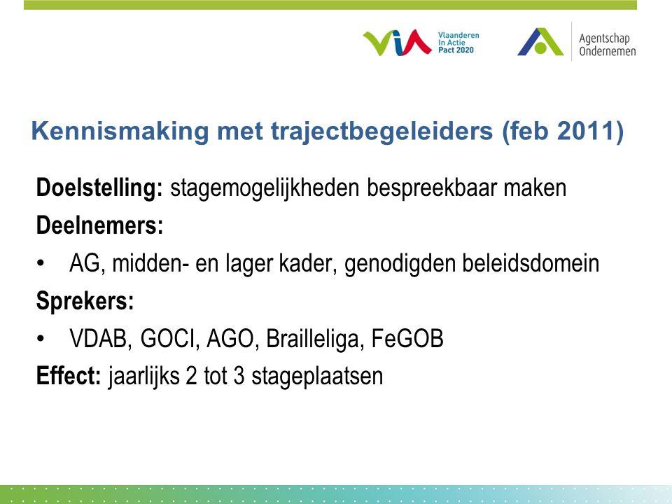 Kennismaking met trajectbegeleiders (feb 2011) Doelstelling: stagemogelijkheden bespreekbaar maken Deelnemers: AG, midden- en lager kader, genodigden