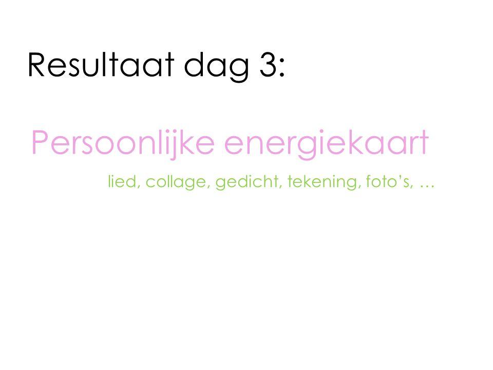 Resultaat dag 3: Persoonlijke energiekaart lied, collage, gedicht, tekening, foto's, …
