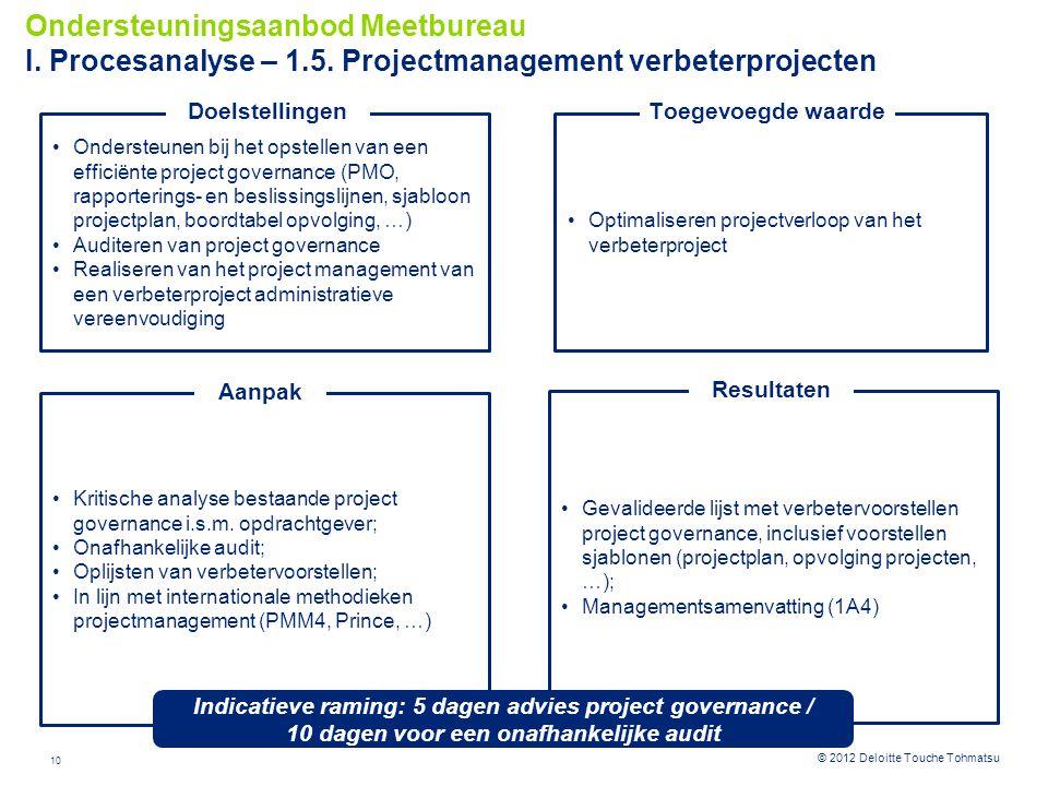 10 © 2012 Deloitte Touche Tohmatsu Optimaliseren projectverloop van het verbeterproject Toegevoegde waarde Ondersteunen bij het opstellen van een effi