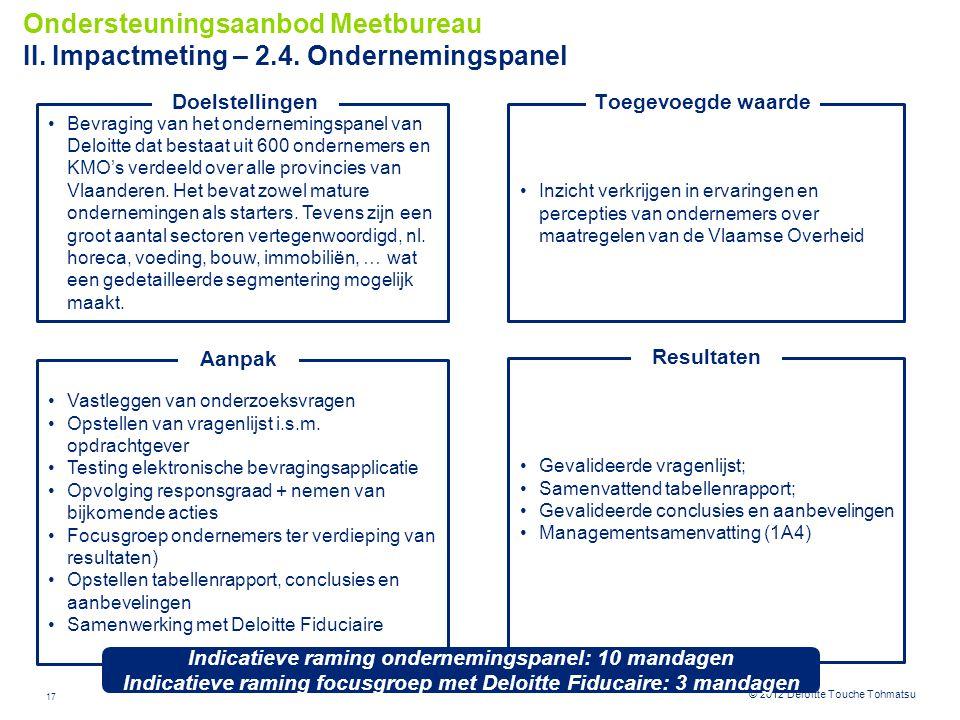 17 © 2012 Deloitte Touche Tohmatsu Inzicht verkrijgen in ervaringen en percepties van ondernemers over maatregelen van de Vlaamse Overheid Toegevoegde