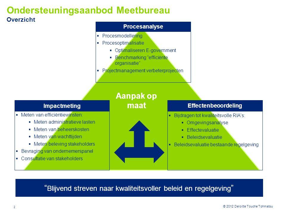 2 © 2012 Deloitte Touche Tohmatsu Ondersteuningsaanbod Meetbureau Overzicht Effectenbeoordeling  Bijdragen tot kwaliteitsvolle RIA's:  Omgevingsanal