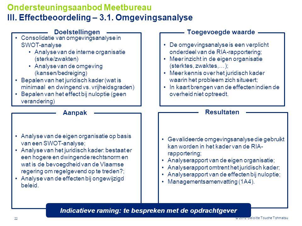 22 © 2012 Deloitte Touche Tohmatsu De omgevingsanalyse is een verplicht onderdeel van de RIA-rapportering; Meer inzicht in de eigen organisatie (sterk