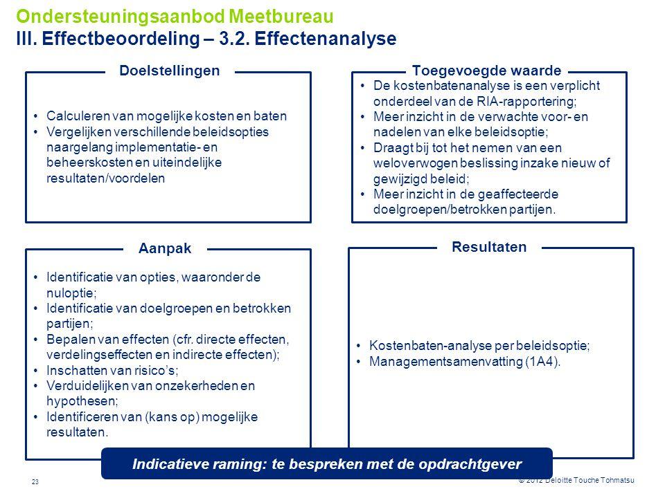23 © 2012 Deloitte Touche Tohmatsu De kostenbatenanalyse is een verplicht onderdeel van de RIA-rapportering; Meer inzicht in de verwachte voor- en nad
