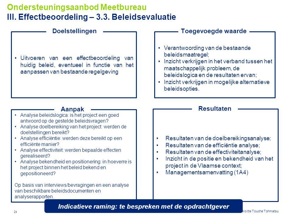 24 © 2012 Deloitte Touche Tohmatsu Verantwoording van de bestaande beleidsmaatregel; Inzicht verkrijgen in het verband tussen het maatschappelijk prob