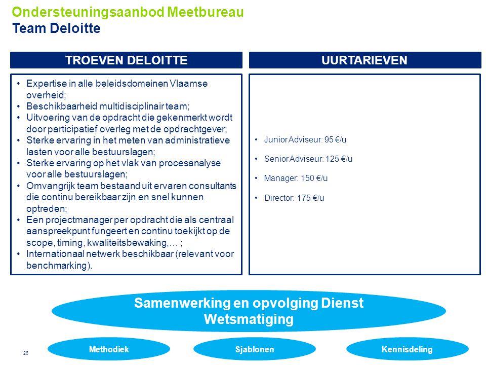 26 © 2012 Deloitte Touche Tohmatsu Ondersteuningsaanbod Meetbureau Team Deloitte Expertise in alle beleidsdomeinen Vlaamse overheid; Beschikbaarheid m