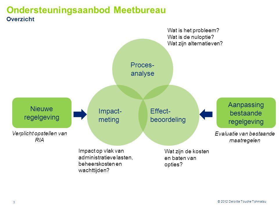 3 © 2012 Deloitte Touche Tohmatsu Ondersteuningsaanbod Meetbureau Overzicht Proces- analyse Impact- meting Effect- beoordeling Nieuwe regelgeving Aanp