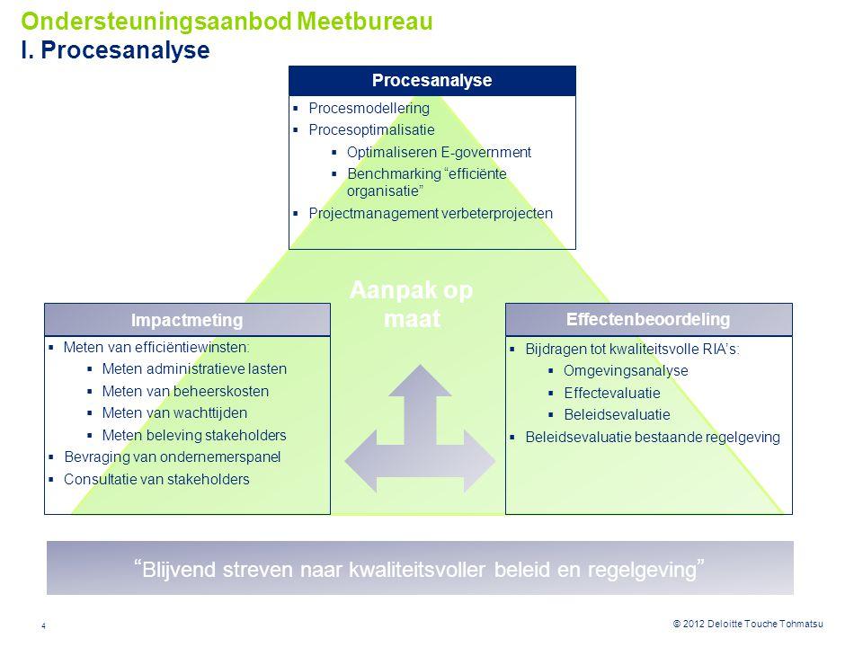 4 © 2012 Deloitte Touche Tohmatsu Effectenbeoordeling  Bijdragen tot kwaliteitsvolle RIA's:  Omgevingsanalyse  Effectevaluatie  Beleidsevaluatie 