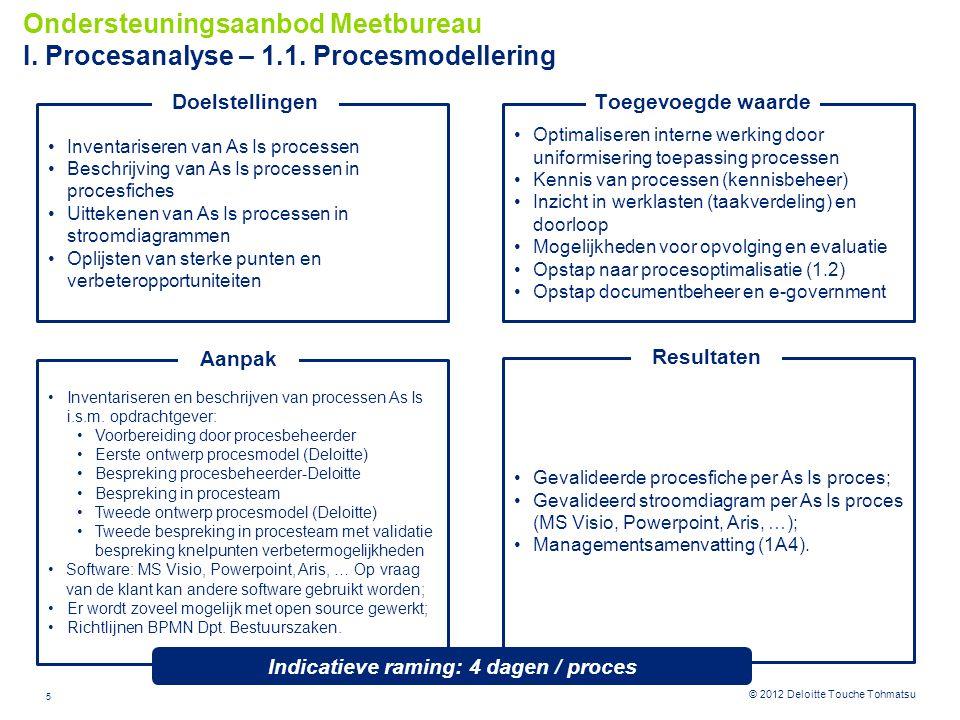 5 © 2012 Deloitte Touche Tohmatsu Optimaliseren interne werking door uniformisering toepassing processen Kennis van processen (kennisbeheer) Inzicht i