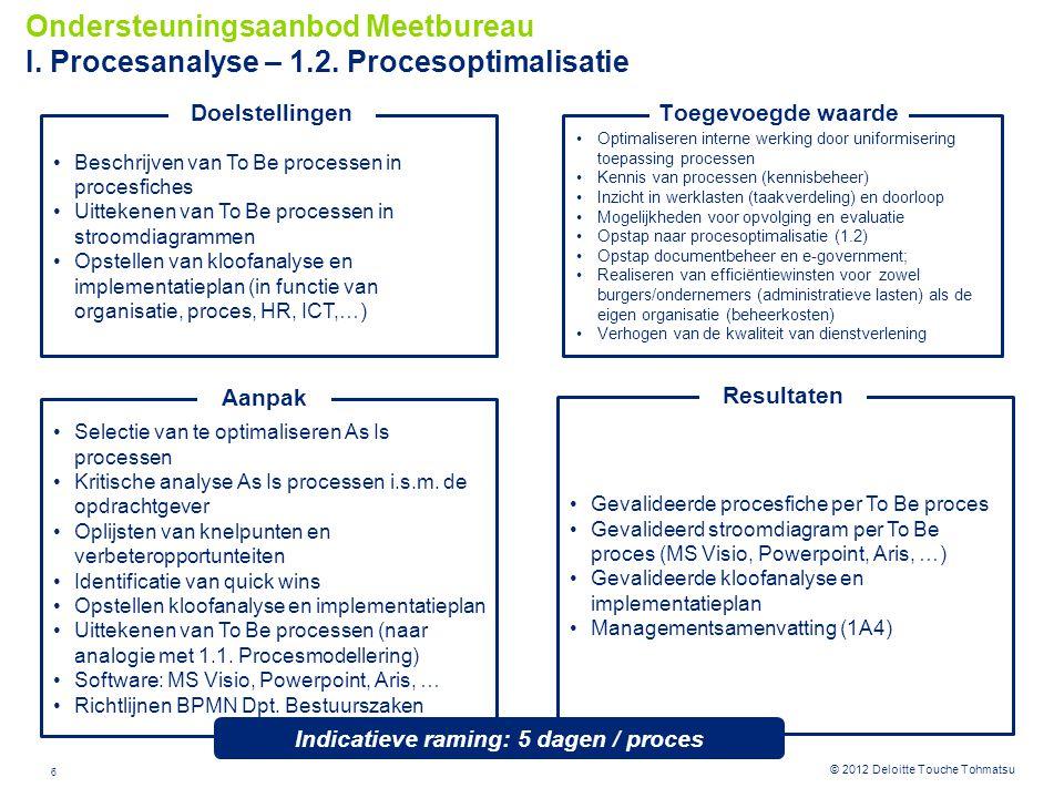 6 © 2012 Deloitte Touche Tohmatsu Optimaliseren interne werking door uniformisering toepassing processen Kennis van processen (kennisbeheer) Inzicht i