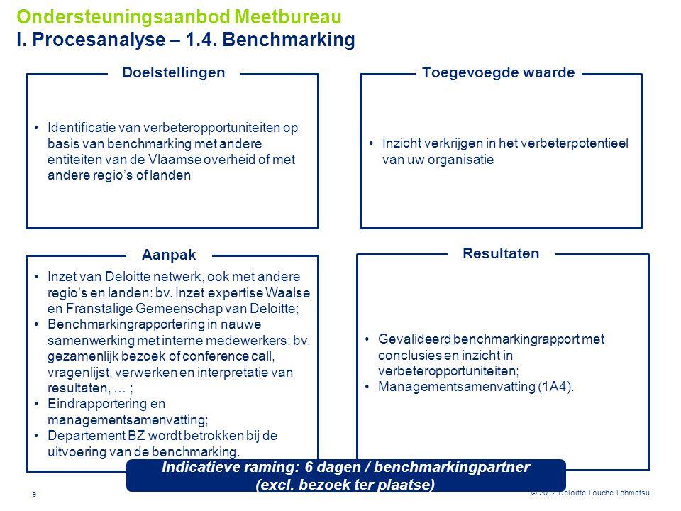9 © 2012 Deloitte Touche Tohmatsu Inzicht verkrijgen in het verbeterpotentieel van uw organisatie Toegevoegde waarde Identificatie van verbeteropportu
