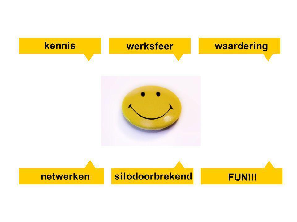 werksfeer kennis waardering netwerken silodoorbrekend FUN!!!