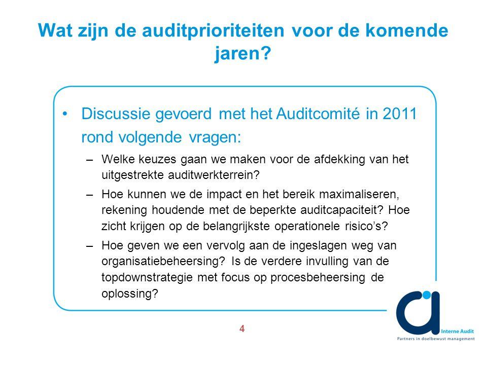 Wat zijn de auditprioriteiten voor de komende jaren.