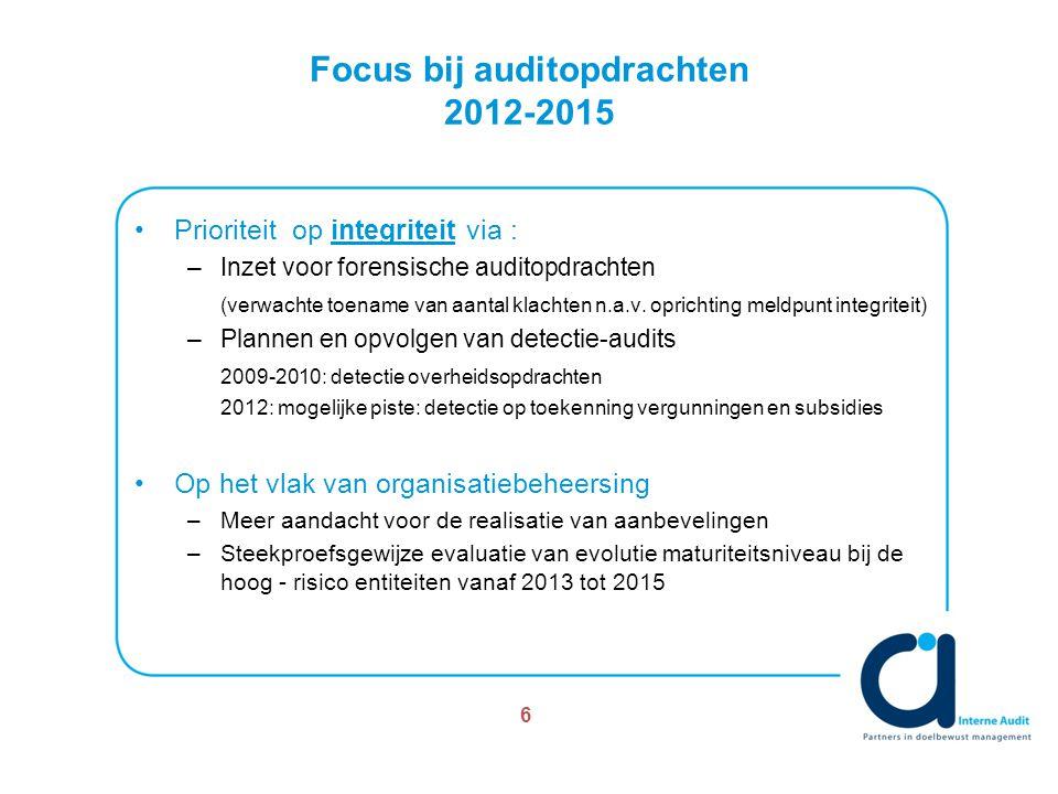 Focus bij auditopdrachten 2012-2015 Prioriteit op integriteit via : –Inzet voor forensische auditopdrachten (verwachte toename van aantal klachten n.a.v.