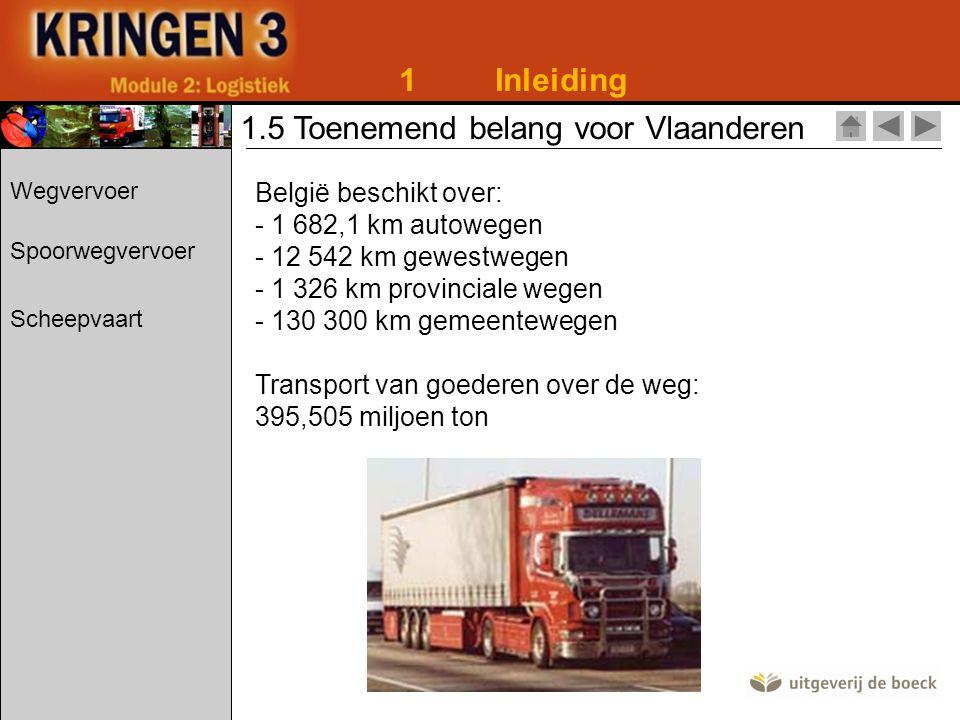 1Inleiding 1.5 Toenemend belang voor Vlaanderen België beschikt over: - 1 682,1 km autowegen - 12 542 km gewestwegen - 1 326 km provinciale wegen - 130 300 km gemeentewegen Transport van goederen over de weg: 395,505 miljoen ton Wegvervoer Spoorwegvervoer Scheepvaart
