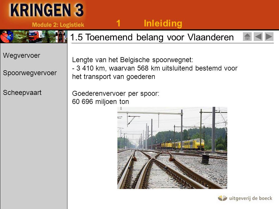 1Inleiding 1.5 Toenemend belang voor Vlaanderen Lengte van het Belgische spoorwegnet: - 3 410 km, waarvan 568 km uitsluitend bestemd voor het transport van goederen Goederenvervoer per spoor: 60 696 miljoen ton Wegvervoer Spoorwegvervoer Scheepvaart