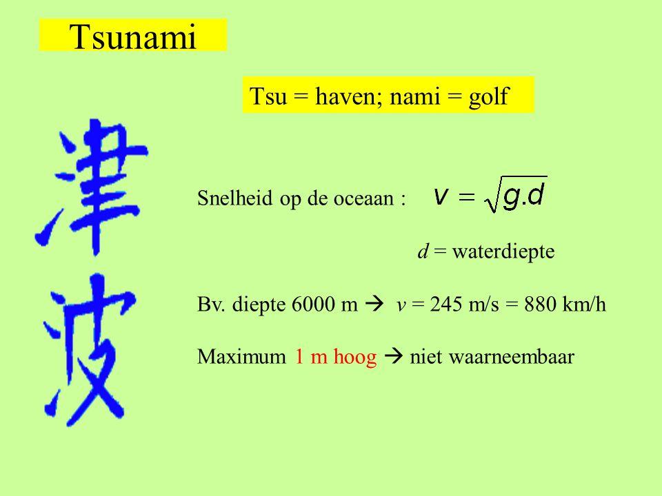 Tsunami Tsu = haven; nami = golf Snelheid op de oceaan : d = waterdiepte Bv. diepte 6000 m  v = 245 m/s = 880 km/h Maximum 1 m hoog  niet waarneemba